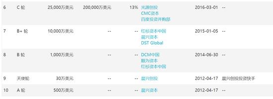 快手擬在香港IPO中籌資50億美元 最早將于2021年初上市