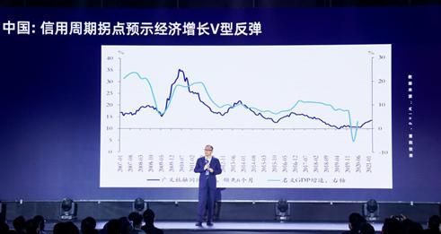 重阳投资王庆:A股指数估值回到历史均值附近,但存在结构性分化