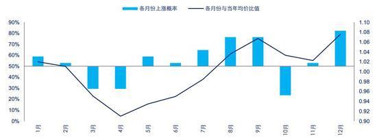 中信期貨:產能復蘇迎曙光 2020年生豬或前高后低
