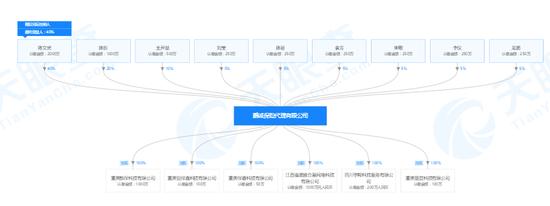 """数字中国发展史:从""""追随""""到""""引领"""""""