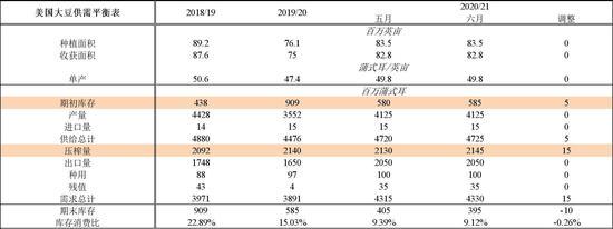 下衰资产治理:ESG正在新格式下备受存眷