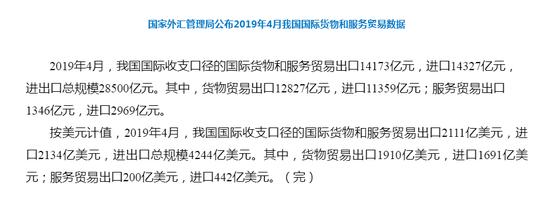 外汇局公布2019年4月我国国际货物和服务贸易数据