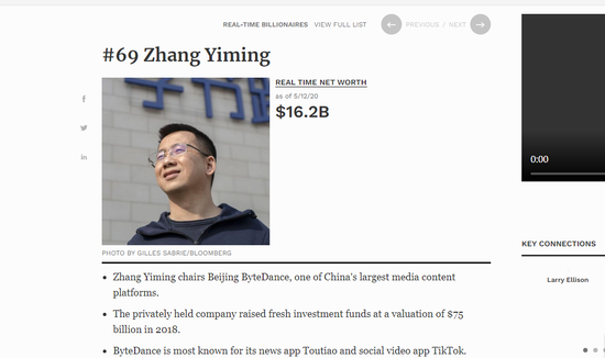 美团市值达900亿美元,王兴为中国第24大富豪