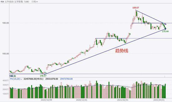中粮期货  试错交易:4月13日市场观察