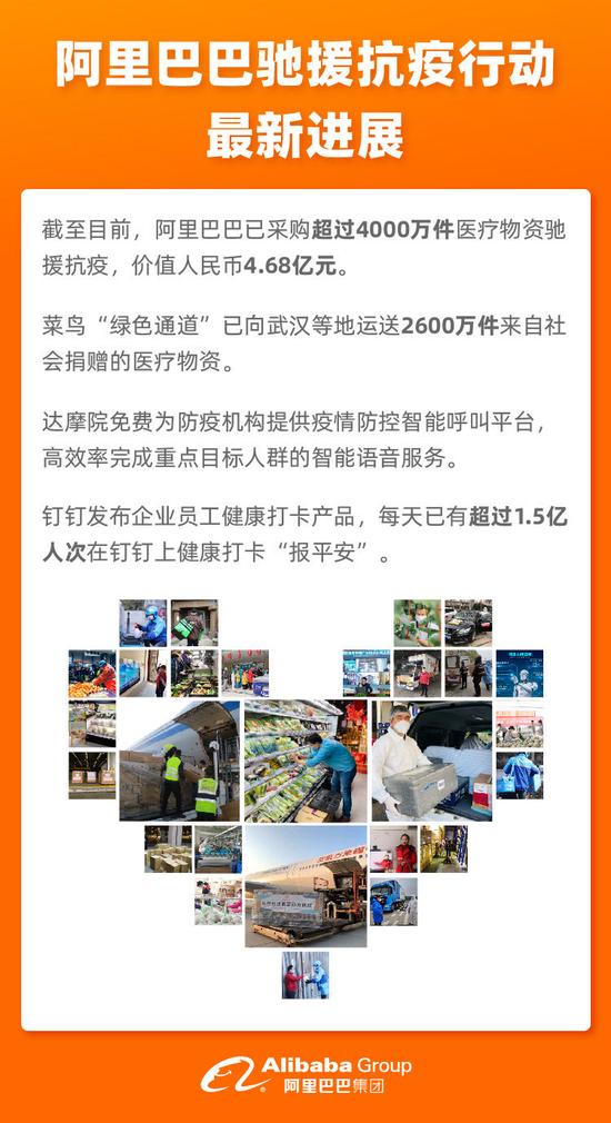 阿里巴巴香港上市马云不在是谁站C位?