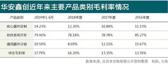 国资入主引爆A股:华控赛格涨停 另一家涨200%遭监控