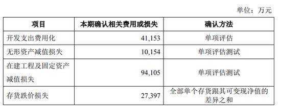北向资金净流入43.23亿元