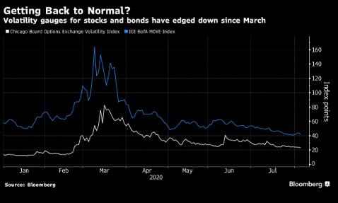 量化投资先锋表示要做好疫苗悲喜带来市场跌宕起伏的准备