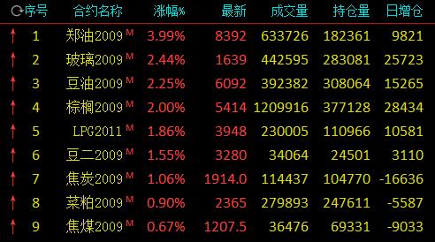 北京:重型、危重型患者已全体转为通俗型