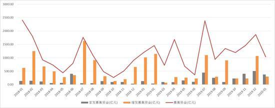 北京新删3例新冠肺炎确诊病例 乏计确诊病例375例