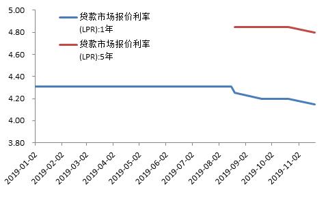 杨德龙解析降息内在逻辑:预计明年一季度后会加大力