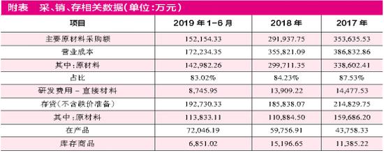 快讯:黄金股开盘集体下挫 银泰资源跌逾5%