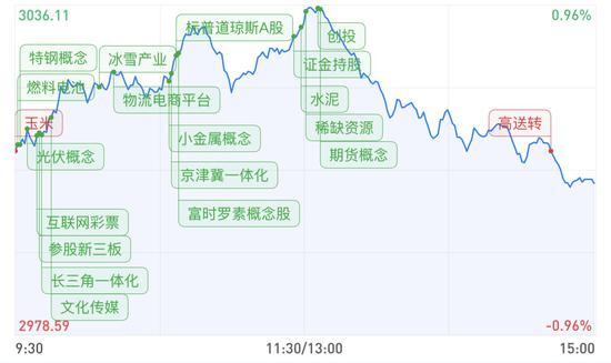 深圳一拆迁村被纳入城中村整治范围区纪委监委调查