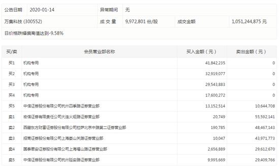 国开行上海分行已发17亿防疫应急贷款