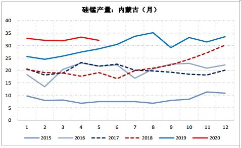 房贷利率连降7个月:昆明姑苏尾套房贷利率降幅超60个基面