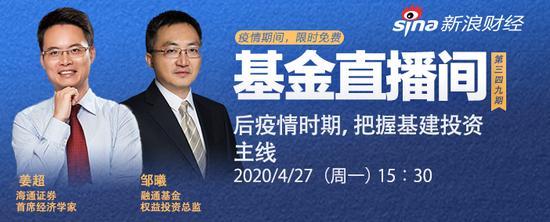 海通姜超、融通邹曦:后疫情时期,把握基建投资主线