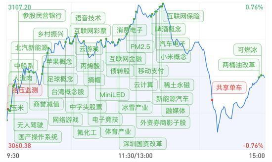 """腾讯云回应""""全员发iPhone11Pro"""":消息属实"""