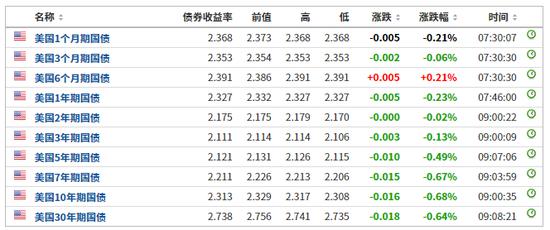 美元指数弱势延续 人民币中间价报6.8973下调49点