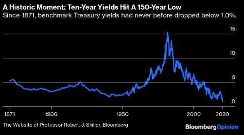 债券违约从知名公司爆雷看风险管理的重要性