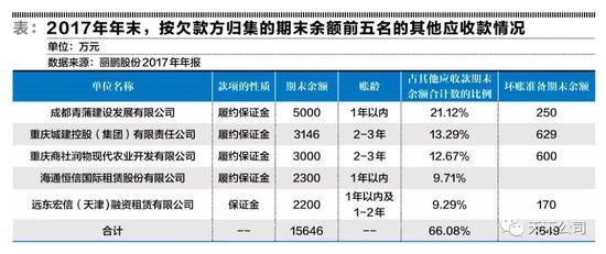 """丽鹏股份主业不振玩跨界 """"一失足""""现大幅巨亏"""