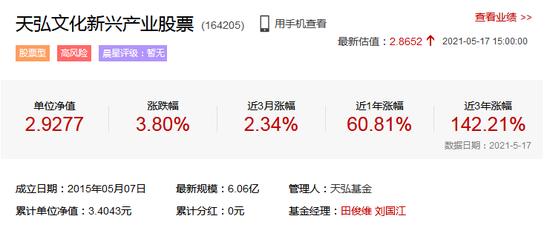 天弘文化产业基金近1年净值增长60.81% 财经大V:酒文化源远流长