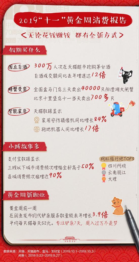 中央支持深圳建社会主义先行示范区 五行业率先受益