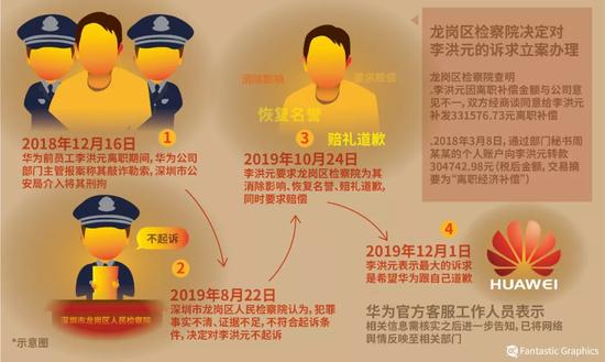 """暴力升级曾为香港暴徒""""发声洗白""""的外媒转向"""