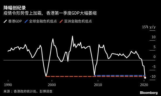 第三季度gdp_调查:日本2020年二季度GDP预计环比萎缩21.3%,第三季度料恢复...