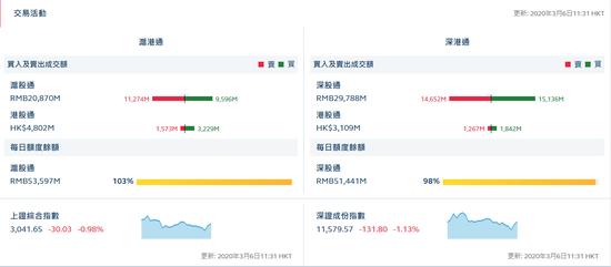 微信无法超额冻结老赖财产?北京二中院发司法建议