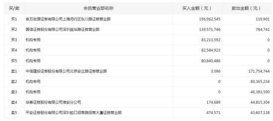刘鑫微博被封,它们到底经历了什么?