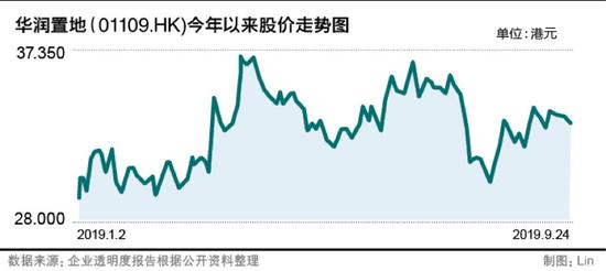特朗普命令美企从中国撤回 中方:然后美股就大跌