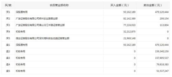 1至7月广东给2000万头生猪买保险 增幅达122.91%