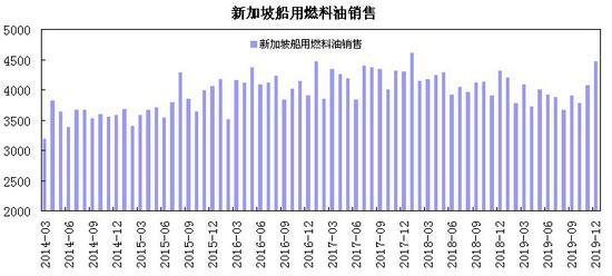 日均10万外埠脚机客户进京 旅店断绝预备好了吗?