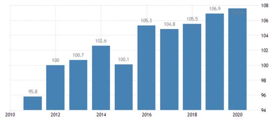 市场分析:美国财政刺激虚张声势下的根本目标清晰