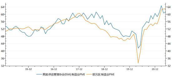 长安期货:宏观环境不佳 铜价或震荡偏弱
