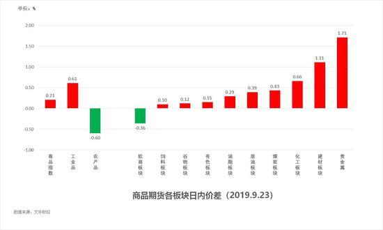 外交部:中巴经济走廊建设成果丰硕 赞赏巴总理评价