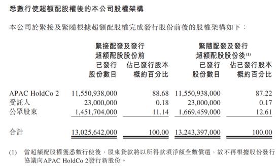 百威亚太市值逼近4000亿,是青啤的近6倍