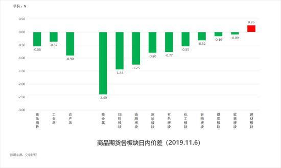 上海自贸区新片区将用区块链技术进行跨境贸易