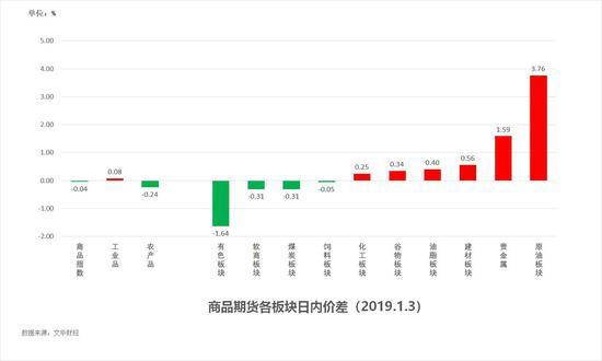 开盘前瞻:年前最后半个交易日港股走势如何?