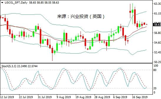 瓦楞纸板厂天晟集团控股寻求香港IPO