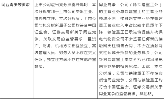 """中國鐵建""""A拆A"""" 還有哪些國企透露分拆上市的意愿? 中國鐵建"""