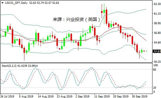 鑫金道:黄金30点先涨为敬 最新黄金走势分析操作建议