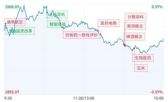 金茂以底价46.75亿元竞得北京海淀不限价地块