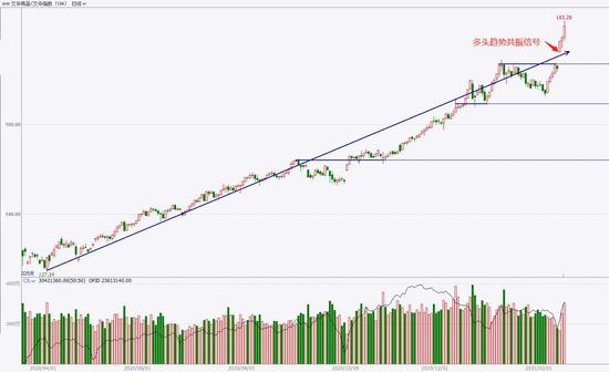中粮期货  试错交易:2月23日市场观察