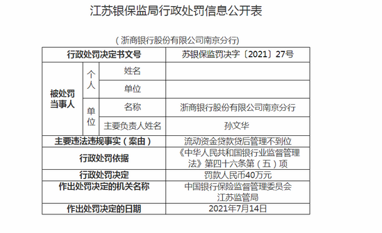 浙商银行南京分行被罚40万:流动资金贷款贷后管理不到位