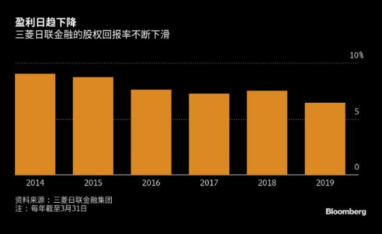 中汽协:8月汽车销量同比下降6.9% 压力仍未有效缓解