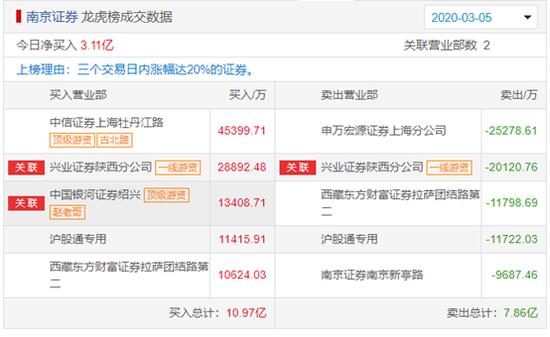 中国石化上马10条熔喷布生产线缓解口罩原料紧缺局面