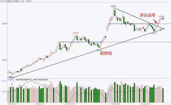 中粮期货  试错交易:4月22日市场观察