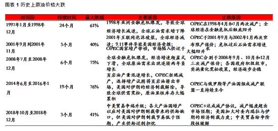 """""""网红""""打卡地、""""失速""""汽车城重庆怎么了?"""
