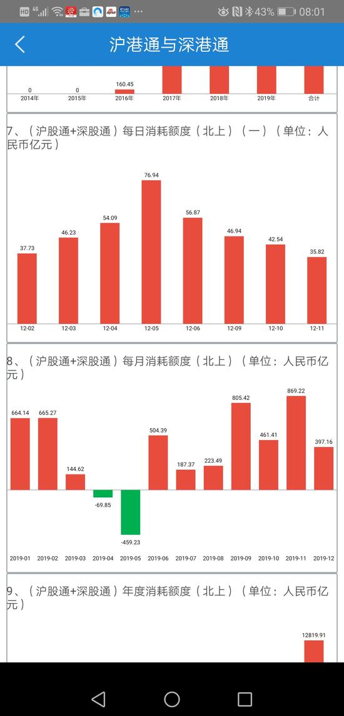 """北京市委全会要求降低核心区人口、商业等""""四个密度"""""""